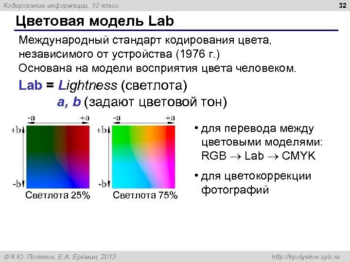 32 Кодирование информации, 10 класс Цветовая модель Lab Международный стандарт кодирования цвета, независимого от