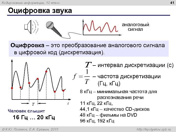 41 Кодирование информации, 10 класс Оцифровка звука аналоговый сигнал Оцифровка – это преобразование аналогового