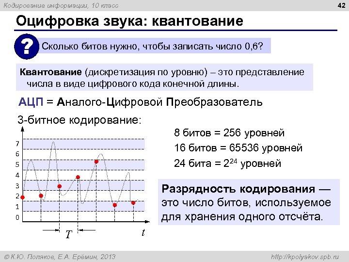 42 Кодирование информации, 10 класс Оцифровка звука: квантование ? Сколько битов нужно, чтобы записать