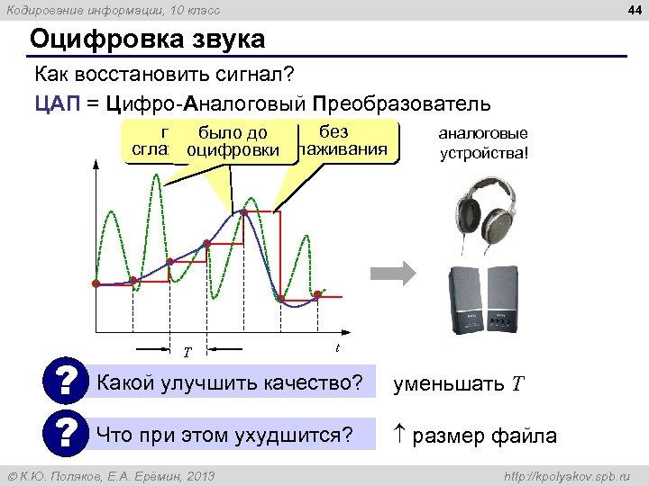 44 Кодирование информации, 10 класс Оцифровка звука Как восстановить сигнал? ЦАП = Цифро-Аналоговый Преобразователь