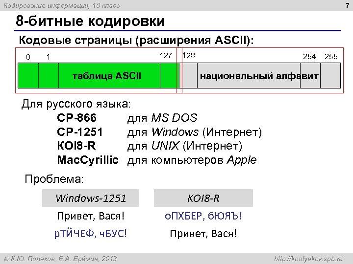 7 Кодирование информации, 10 класс 8 -битные кодировки Кодовые страницы (расширения ASCII): 0 127