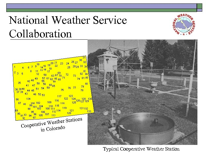 National Weather Service Collaboration Picture of a standard coop station, potentially map showing coop
