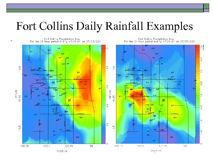 Fort Collins Daily Rainfall Examples