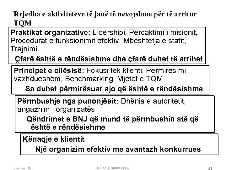Rrjedha e aktiviteteve të janë të nevojshme për të arritur TQM Praktikat organizative: Lidershipi,