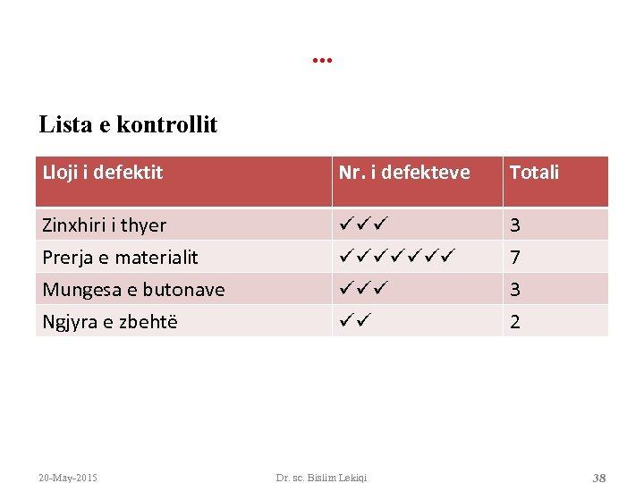 . . . Lista e kontrollit Lloji i defektit Nr. i defekteve Totali Zinxhiri