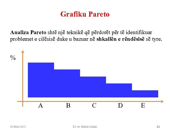Grafiku Pareto Analiza Pareto shtë një teknikë që përdorët për të identifikuar problemet e