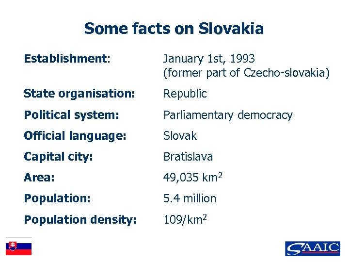 Some facts on Slovakia Establishment: January 1 st, 1993 (former part of Czecho-slovakia) State