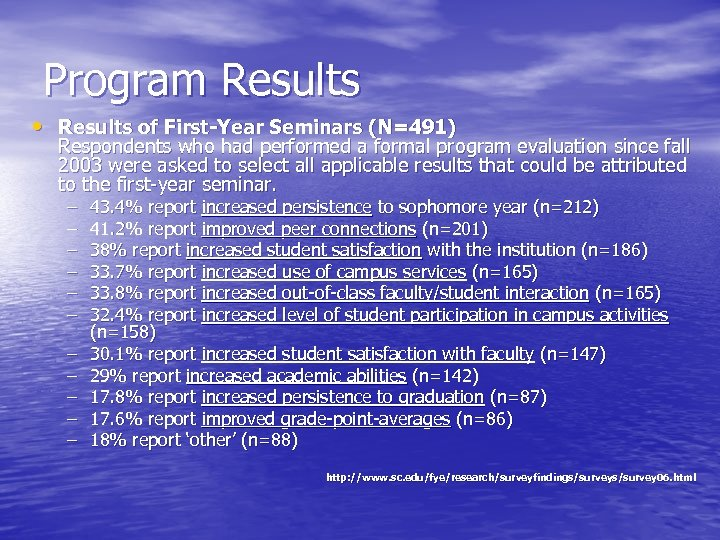 Program Results • Results of First-Year Seminars (N=491) Respondents who had performed a formal