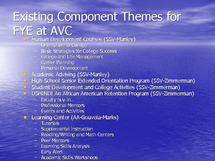 Existing Component Themes for FYE at AVC • Human Development Courses (SSV-Manley) • •
