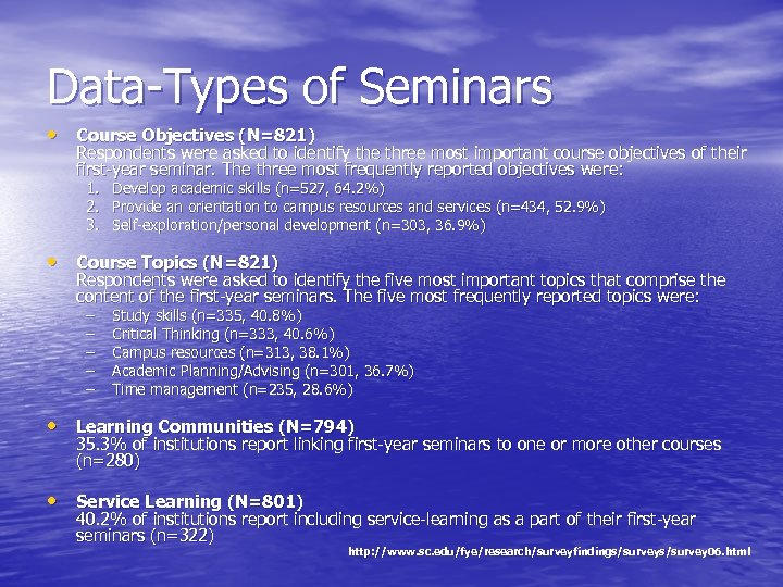 Data-Types of Seminars • Course Objectives (N=821) Respondents were asked to identify the three