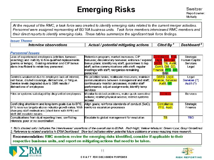 Emerging Risks Sweitser Report owner: Mc. Nally At the request of the RMC, a