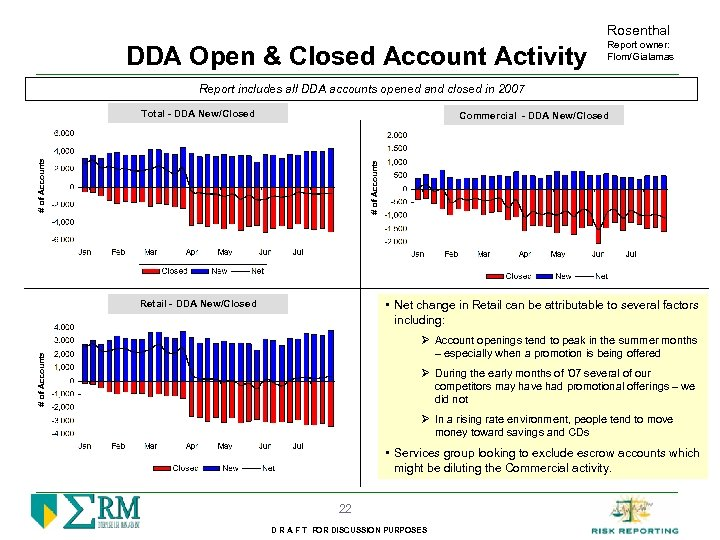 Rosenthal DDA Open & Closed Account Activity Report owner: Flom/Gialamas Report includes all DDA