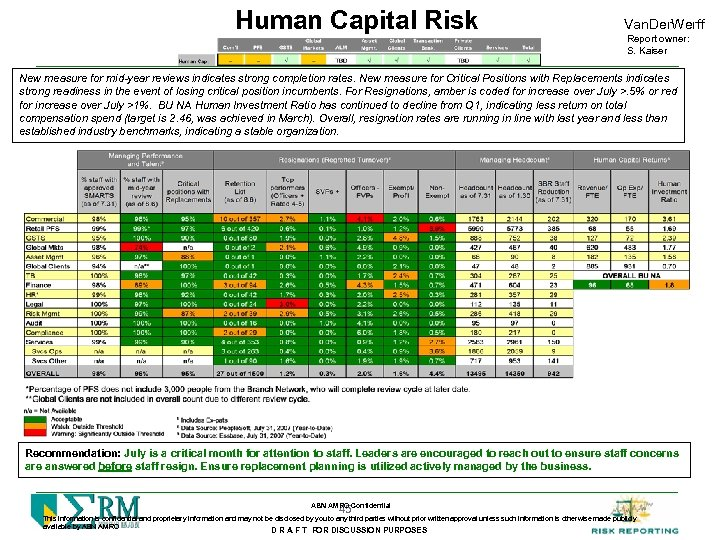 Human Capital Risk Van. Der. Werff Report owner: S. Kaiser New measure for mid-year