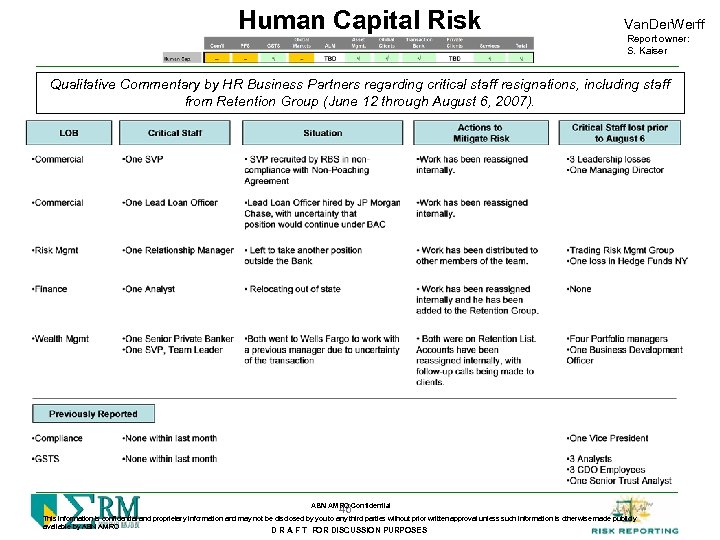 Human Capital Risk Van. Der. Werff Report owner: S. Kaiser Qualitative Commentary by HR