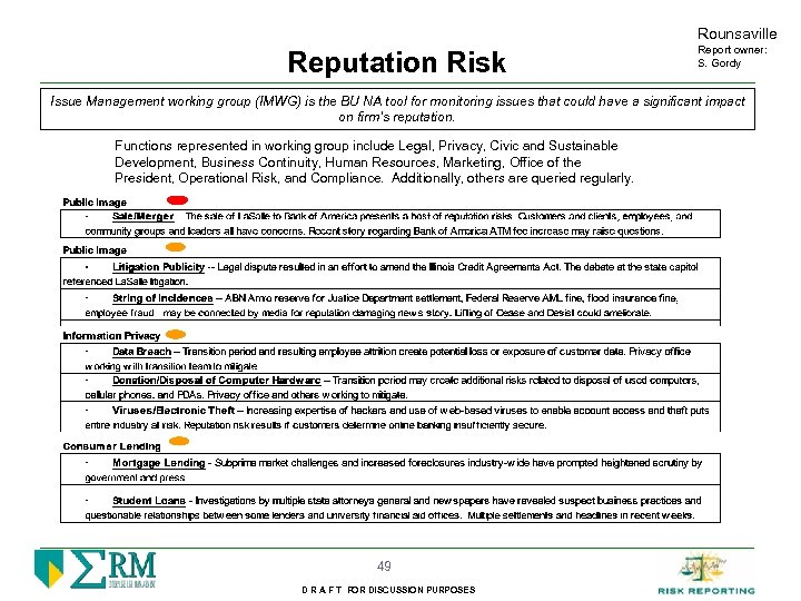 Rounsaville Reputation Risk Report owner: S. Gordy Issue Management working group (IMWG) is the