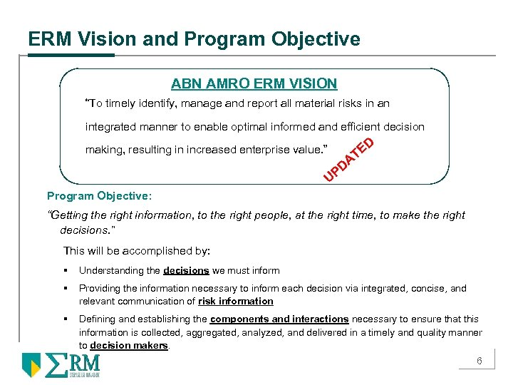 """ERM Vision and Program Objective ABN AMRO ERM VISION """"To timely identify, manage and"""