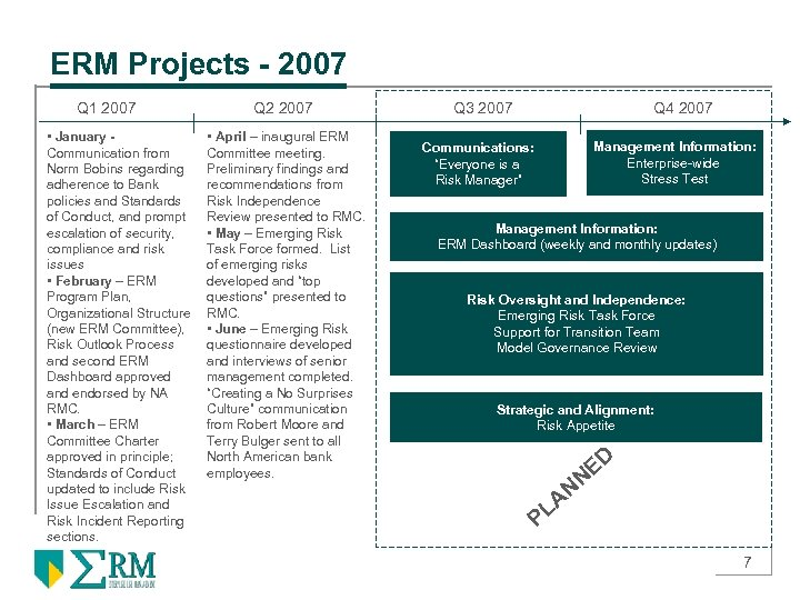 ERM Projects - 2007 Q 1 2007 • January Communication from Norm Bobins regarding