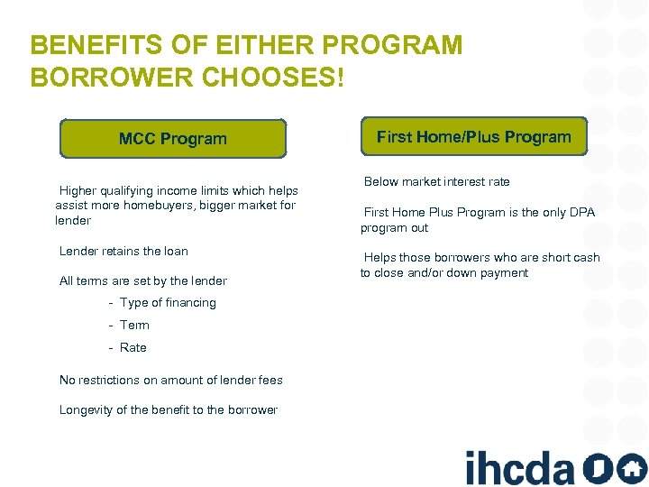 BENEFITS OF EITHER PROGRAM BORROWER CHOOSES! MCC Program Higher qualifying income limits which helps
