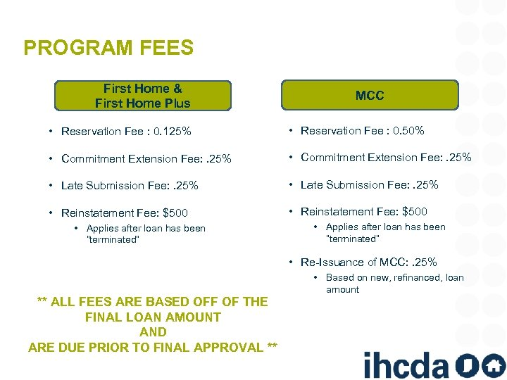 PROGRAM FEES First Home & First Home Plus MCC • Reservation Fee : 0.