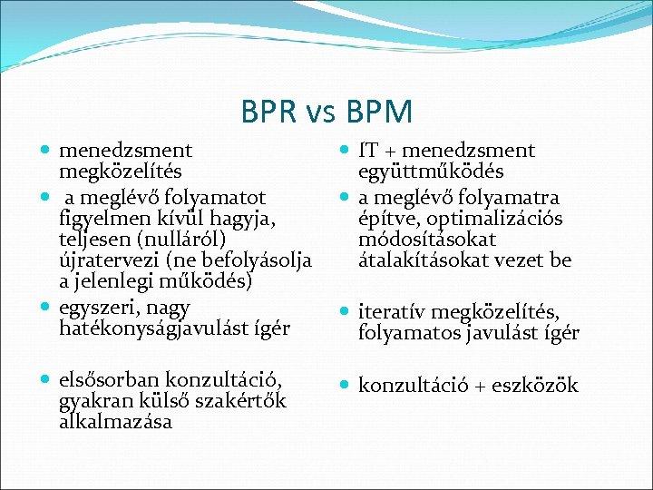 BPR vs BPM menedzsment megközelítés a meglévő folyamatot figyelmen kívül hagyja, teljesen (nulláról) újratervezi
