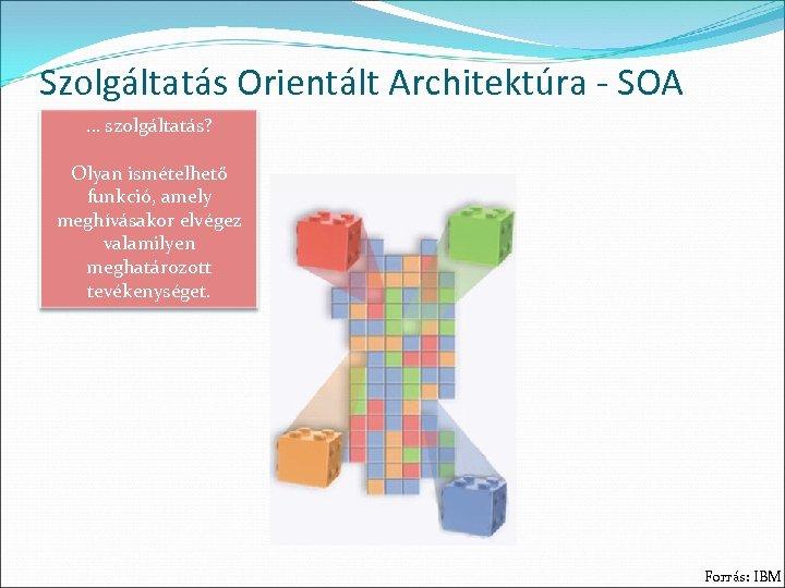 Szolgáltatás Orientált Architektúra - SOA … szolgáltatás? Olyan ismételhető funkció, amely meghívásakor elvégez valamilyen