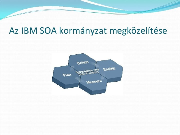Az IBM SOA kormányzat megközelítése