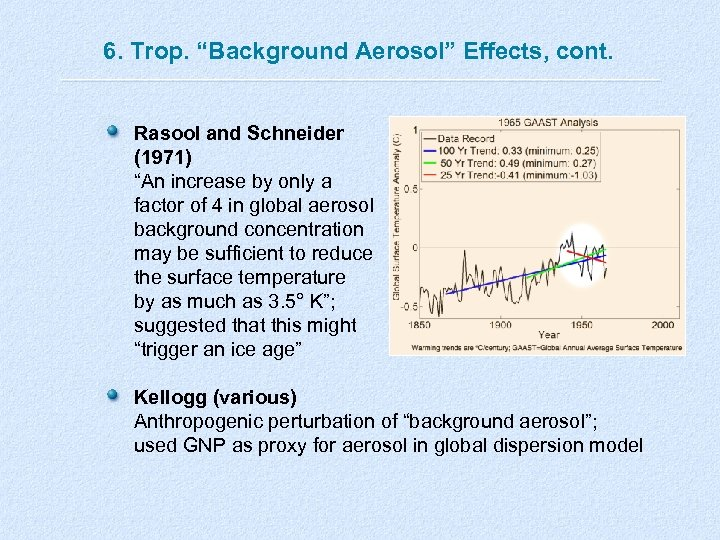 """6. Trop. """"Background Aerosol"""" Effects, cont. Rasool and Schneider (1971) """"An increase by only"""