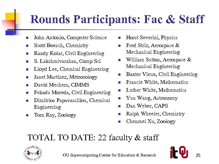 Rounds Participants: Fac & Staff n n n n n John Antonio, Computer Science
