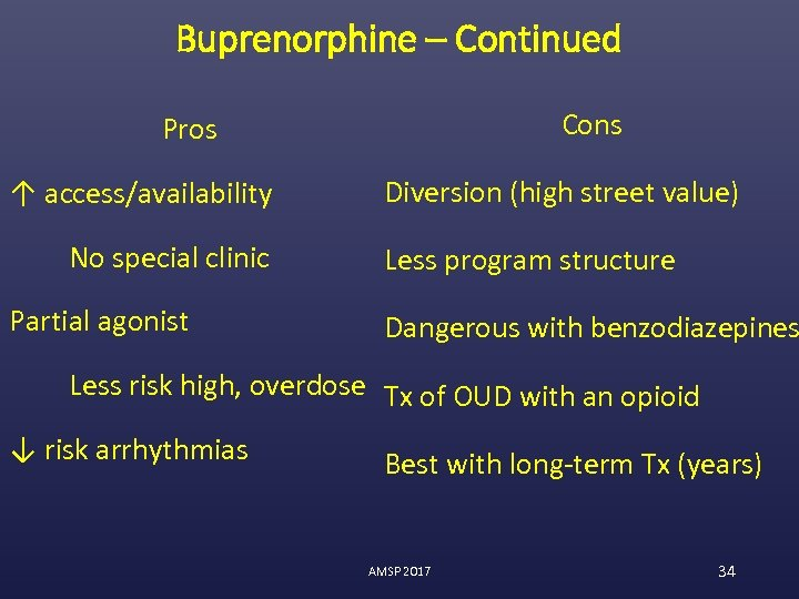 Buprenorphine – Continued Cons Pros ↑ access/availability No special clinic Partial agonist Diversion (high