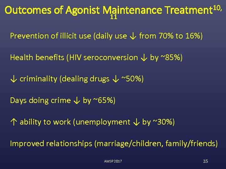 Outcomes of Agonist Maintenance Treatment 10, 11 Prevention of illicit use (daily use ↓