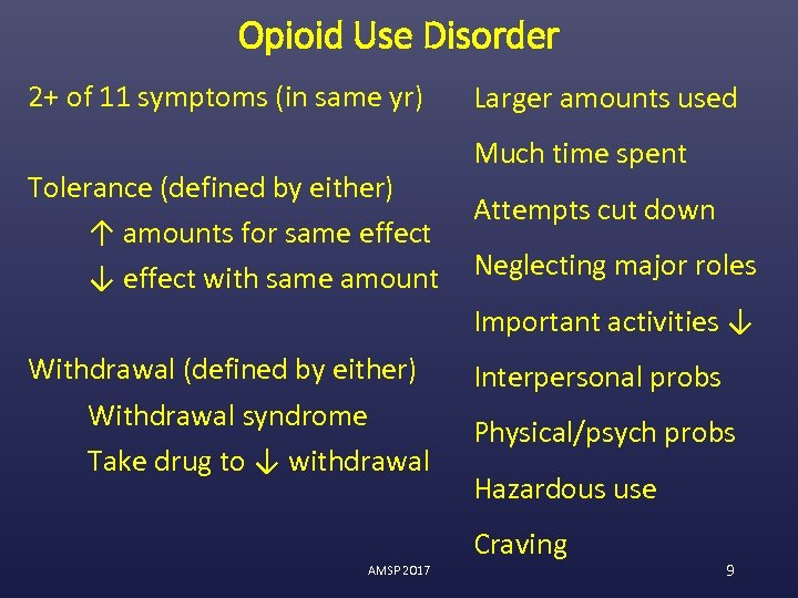 Opioid Use Disorder 2+ of 11 symptoms (in same yr) Tolerance (defined by either)