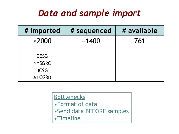 Data and sample import # imported >2000 # sequenced ~1400 # available 761 CESG