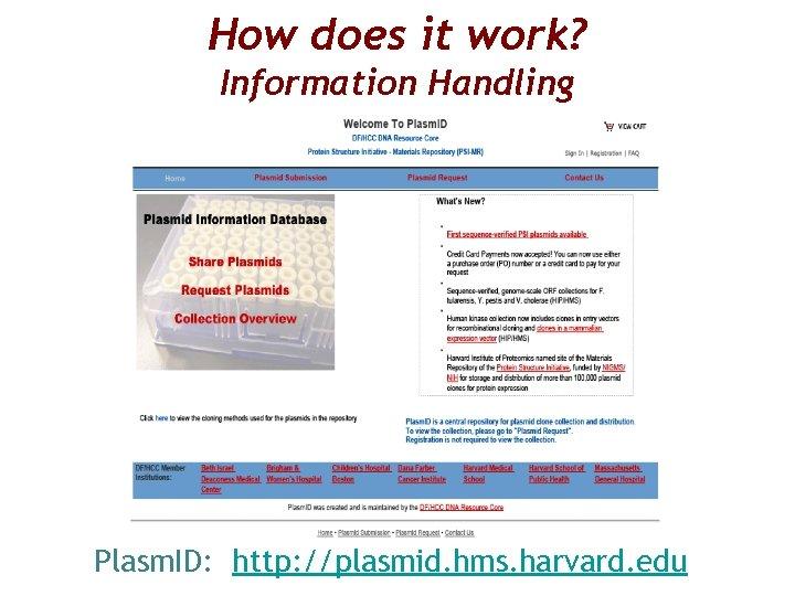 How does it work? Information Handling Plasm. ID: http: //plasmid. hms. harvard. edu