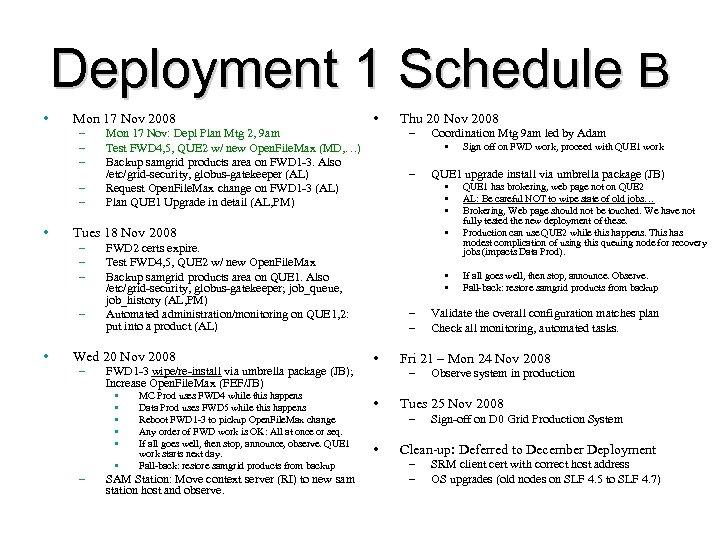 Deployment 1 Schedule B • Mon 17 Nov 2008 – – – • Thu