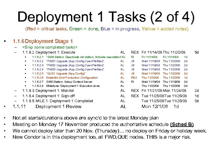 Deployment 1 Tasks (2 of 4) (Red = critical tasks, Green = done, Blue