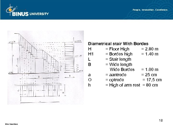 Diametrical stair With Bordes H = Floor High = 2. 80 m H 1