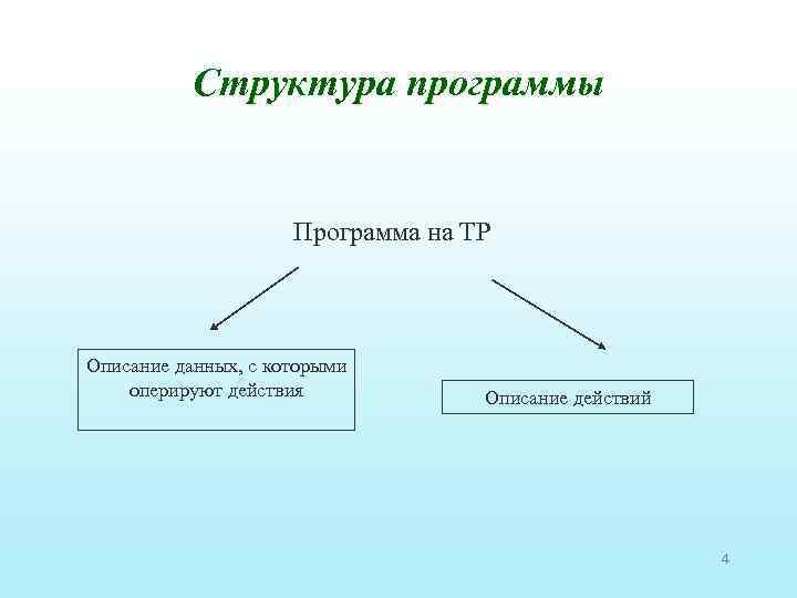 Структура программы Программа на ТР Описание данных, с которыми оперируют действия Описание действий 4