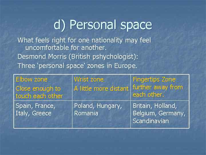d) Personal space What feels right for one nationality may feel uncomfortable for another.