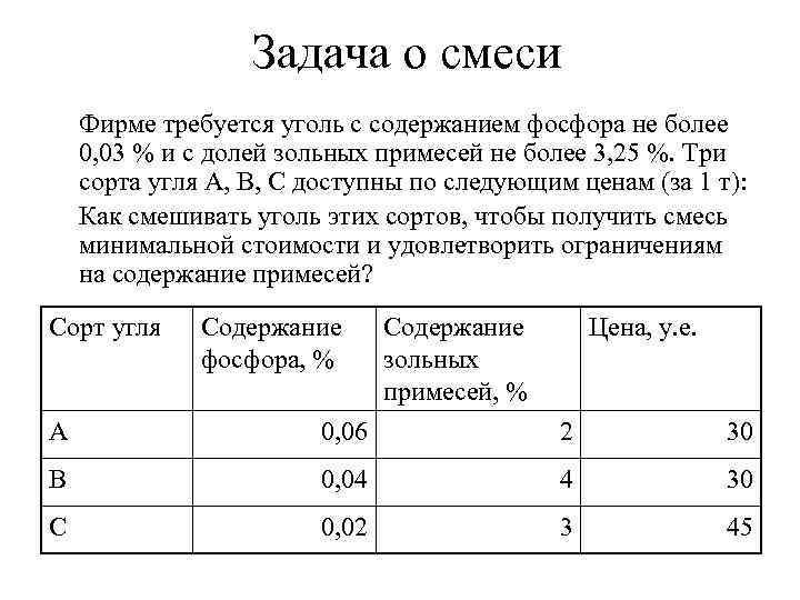 Задача о смеси Фирме требуется уголь с содержанием фосфора не более 0, 03 %