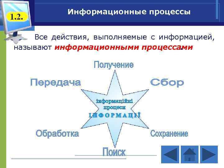 1. 2. Информационные процессы Все действия, выполняемые с информацией, называют информационными процессами.