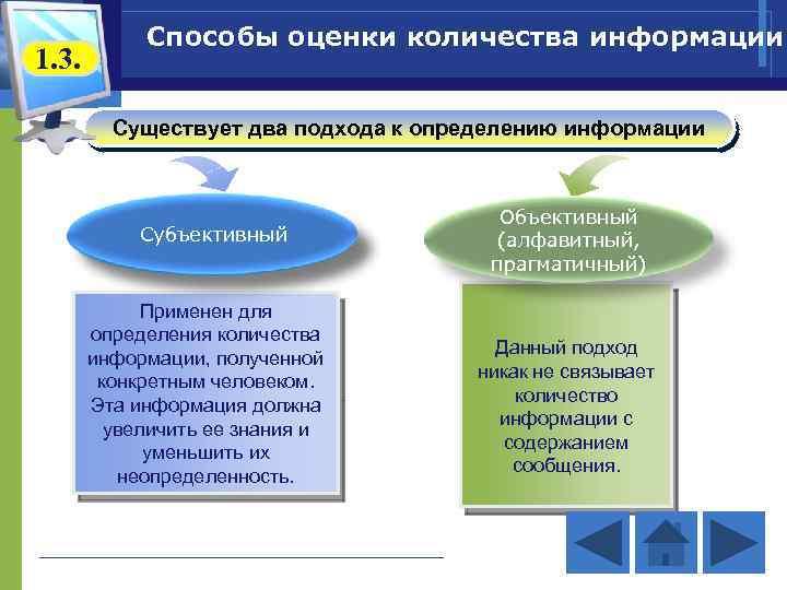1. 3. Способы оценки количества информации Существует два подхода к определению информации Субъективный Суб'єктивний