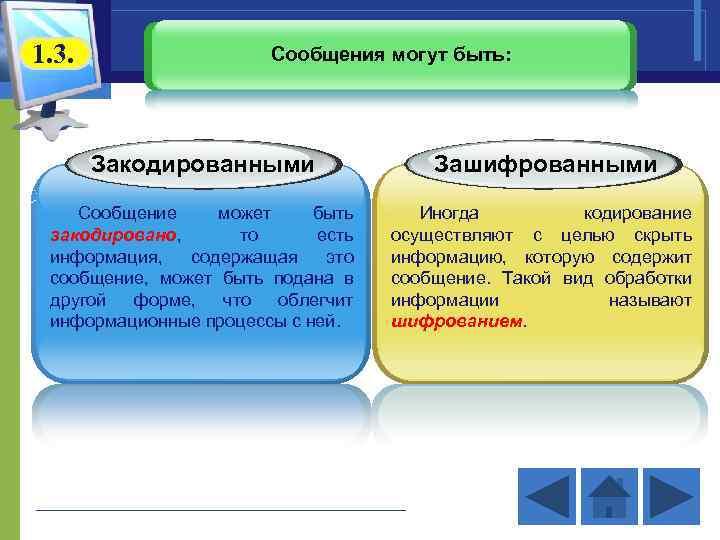 1. 3. Сообщения могут быть: Закодированными Зашифрованными Сообщение может быть закодировано, то есть информация,