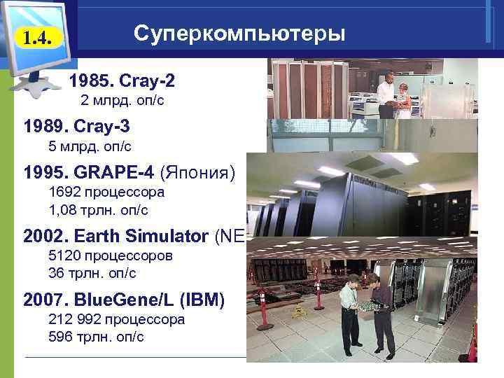 Суперкомпьютеры 1. 4. 1985. Cray-2 2 млрд. оп/c 1989. Cray-3 5 млрд. оп/c 1995.