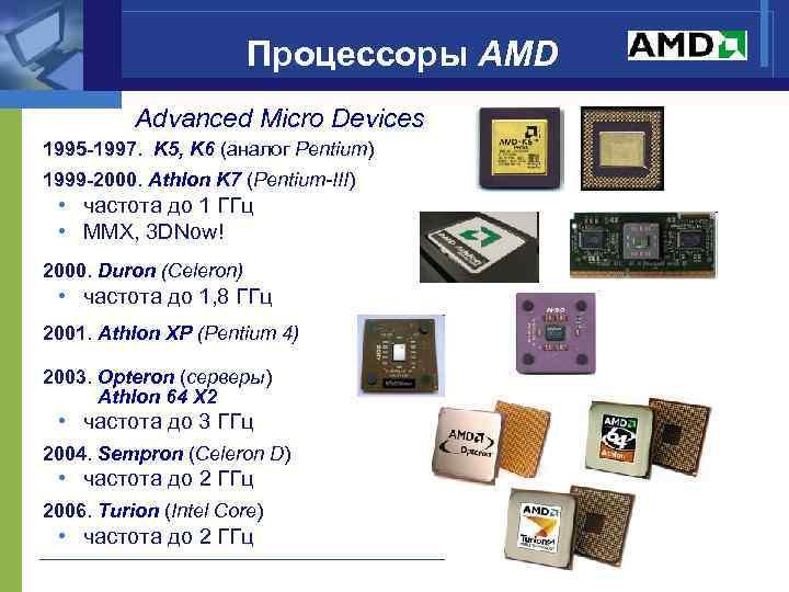 Процессоры AMD Advanced Micro Devices 1995 -1997. K 5, K 6 (аналог Pentium) 1999
