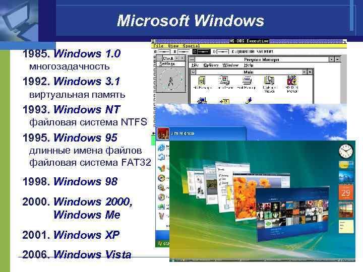 Microsoft Windows 1985. Windows 1. 0 многозадачность 1992. Windows 3. 1 виртуальная память 1993.