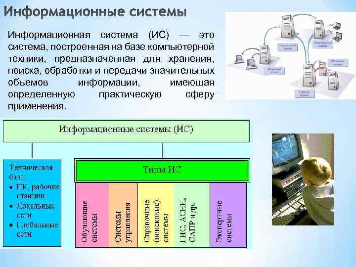 Информационная система (ИС) — это система, построенная на базе компьютерной техники, предназначенная для хранения,