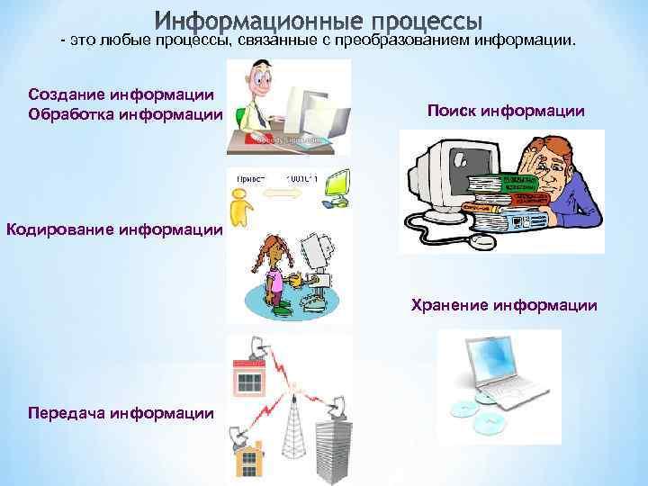 - это любые процессы, связанные с преобразованием информации. Создание информации Обработка информации Поиск информации