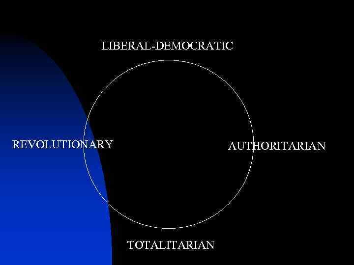 LIBERAL-DEMOCRATIC REVOLUTIONARY AUTHORITARIAN TOTALITARIAN