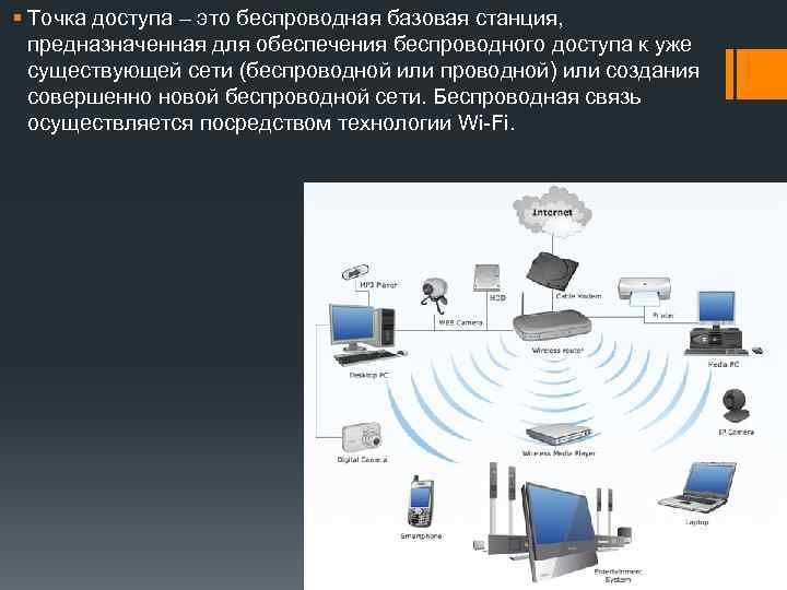 § Точка доступа – это беспроводная базовая станция, предназначенная для обеспечения беспроводного доступа к