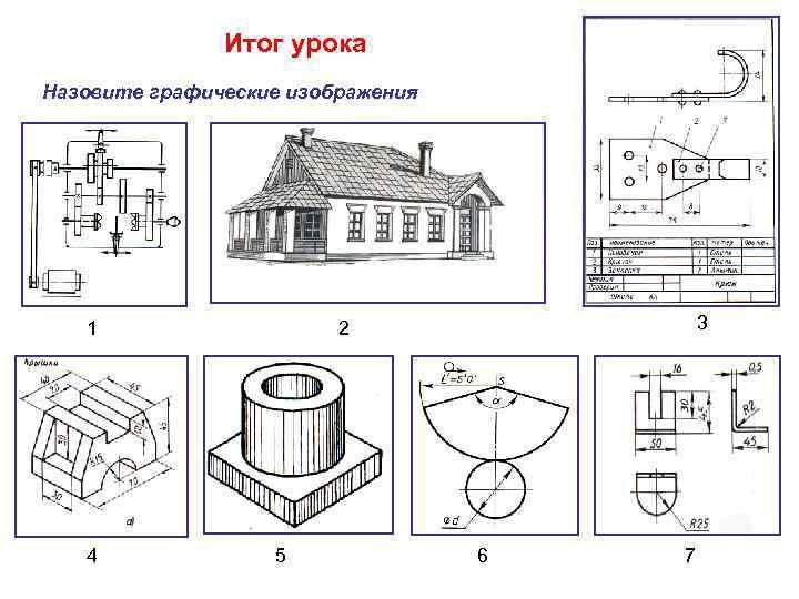 Итог урока Назовите графические изображения 1 4 3 2 5 6 7